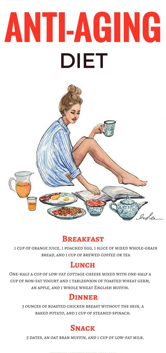 Anti Aging Diet